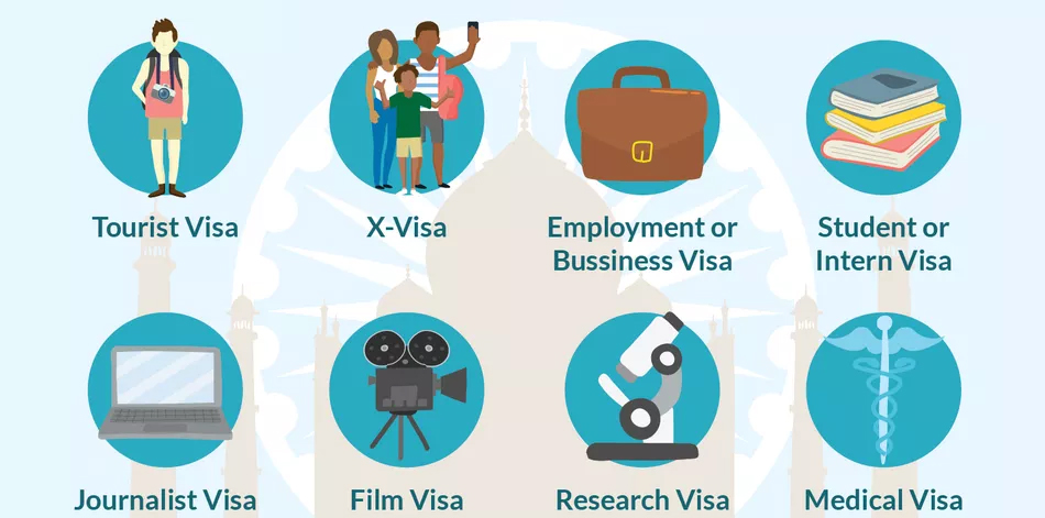 types of Indian Visa